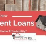 DID YOU KNOW? HOW STUDENT LOANS AFFECT HOME AFFORDABILITY…